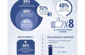 Tout savoir sur la e-shoppeuse