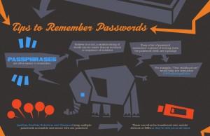 L'art de choisir son mot de passe