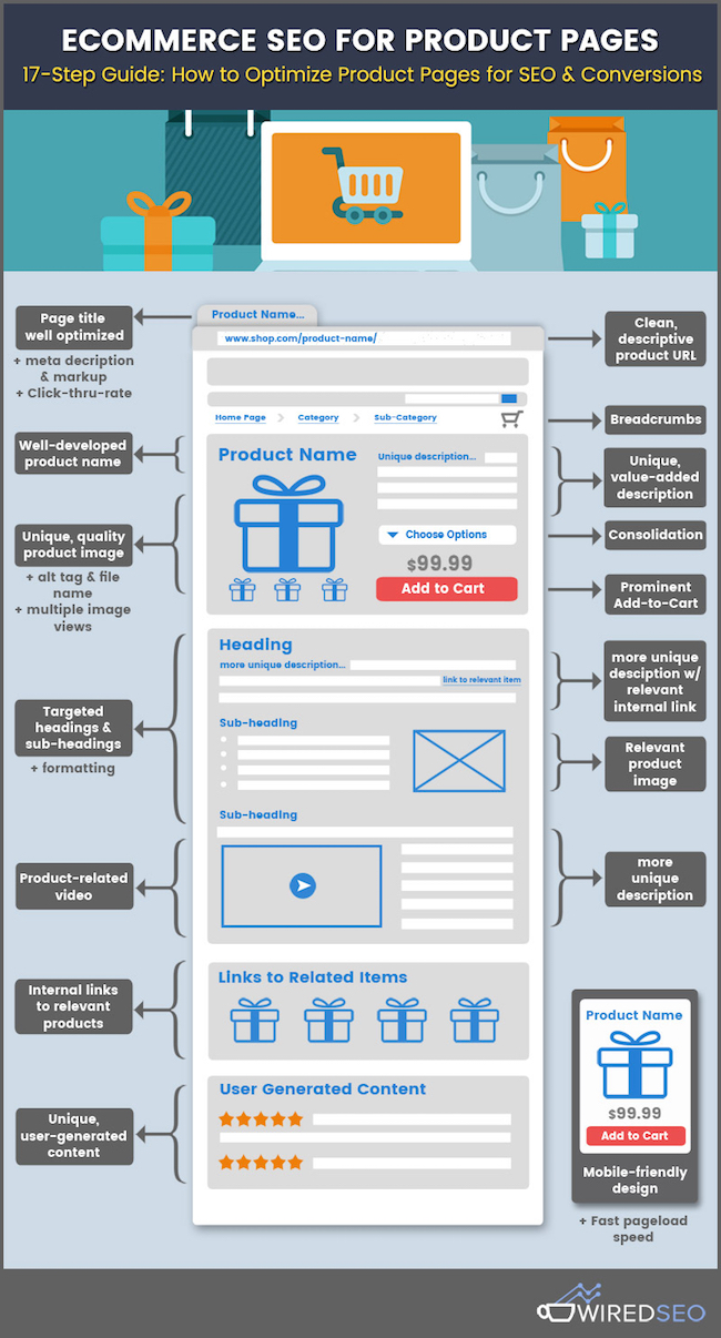 infographie referencement ecommerce