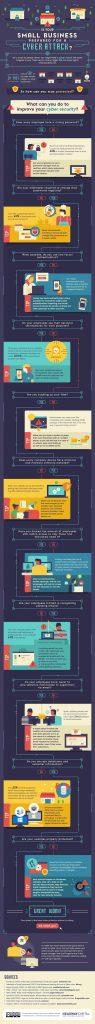 infographie sur les cyberattaques d'entreprises