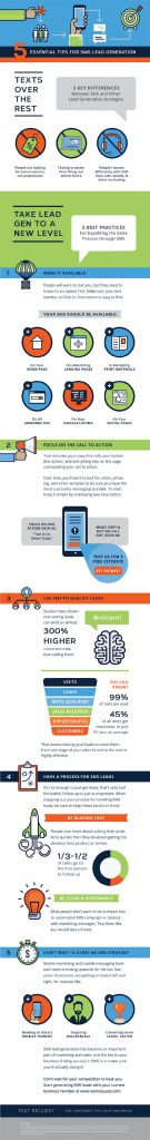 infographie sms marketing
