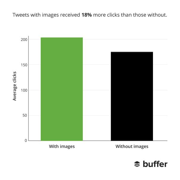 contenu viral sur twitter
