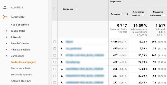 mesure du trafic google my business