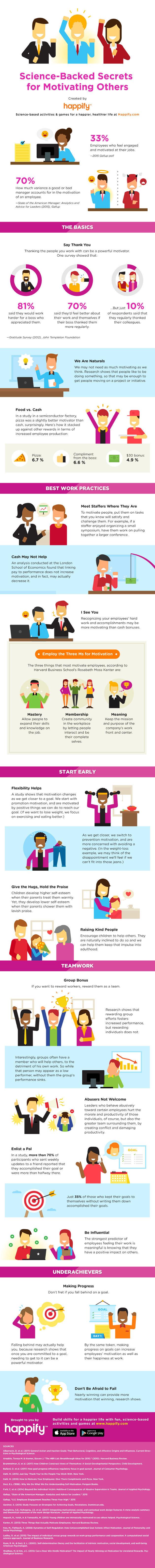 comment motiver vos employés