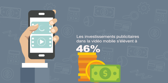 infographie-display-video