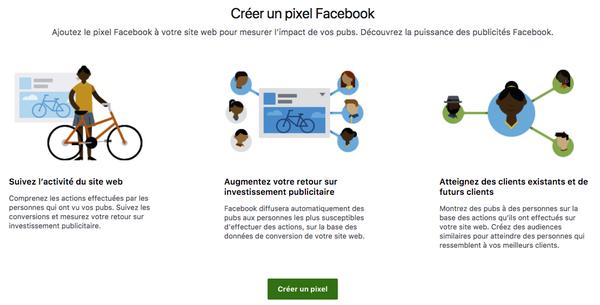 Présentation de Pixels Facebook