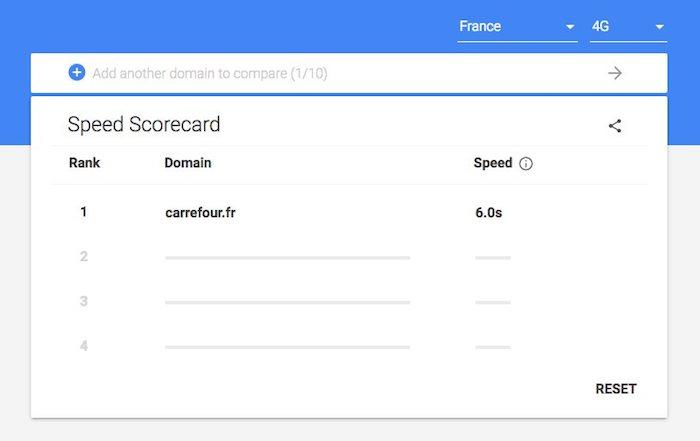 calculer la vitesse d'un site sur mobile