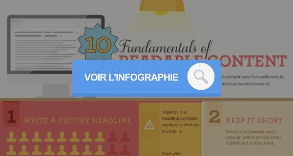 infographie sur les fondamentaux de la rédaction web