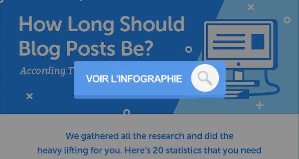 infographie sur la longueur d'un article de blog