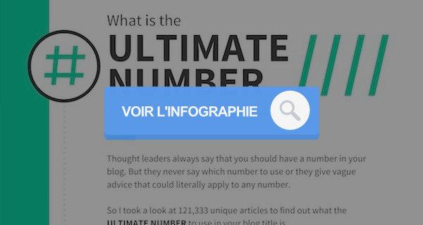 infographie sur les nombres dans les titres d'articles