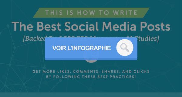 infographie sur les posts de réseaux sociaux