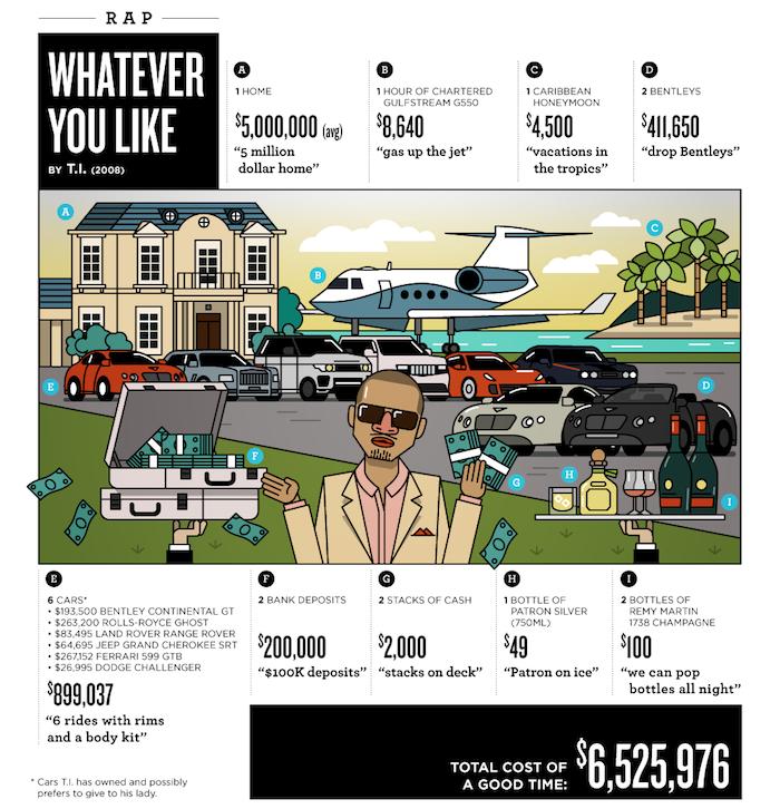 infographie originale