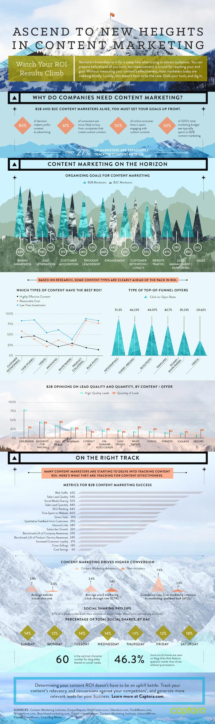 infographie avec photos