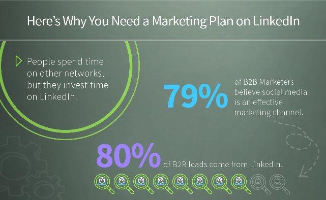 stats marketing sur linkedin