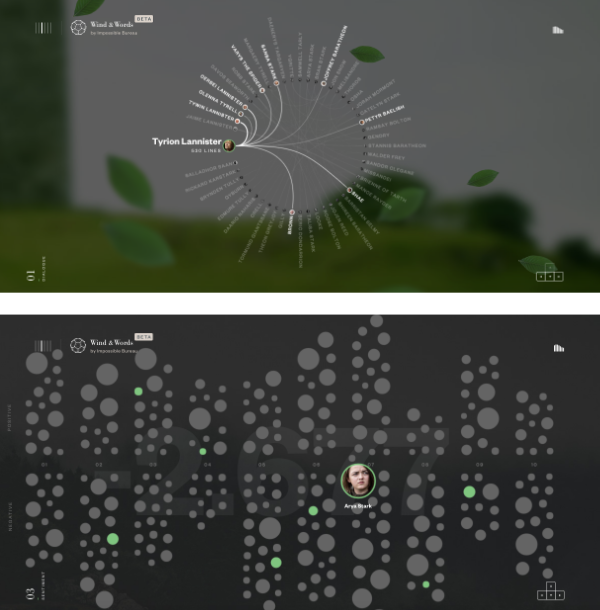 Site interactif Game of Thrones