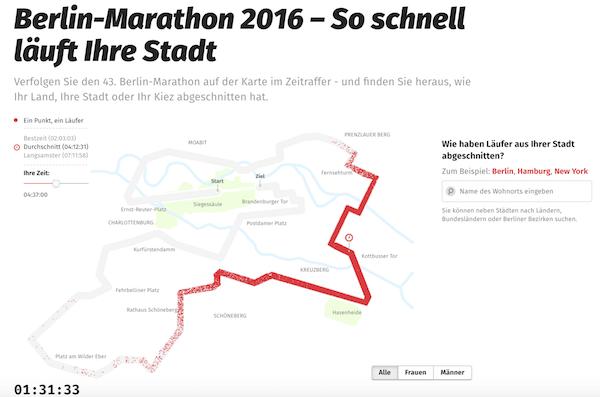 Data visualisation Marathon Berlin