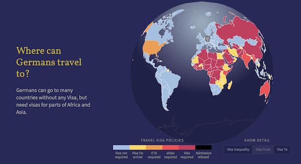 Data visualisation travel