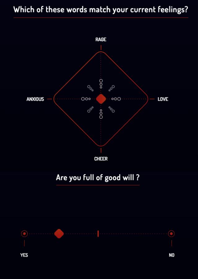 Formulaire interactif Thymia