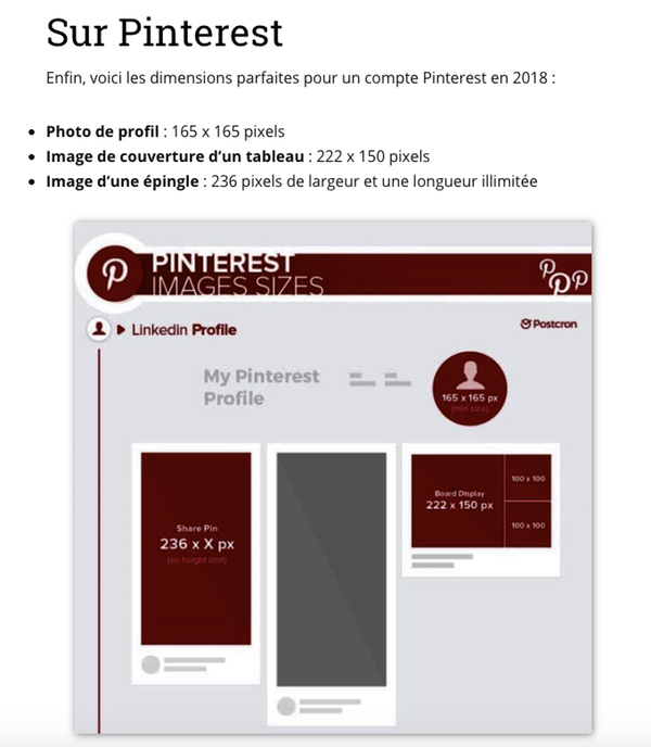 Recyler article Infographie