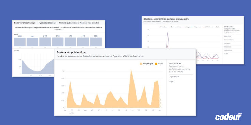 statistique page facebook