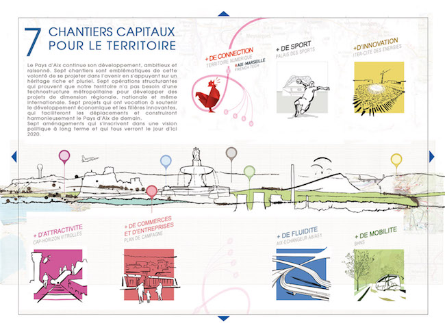Illustration infographie magazine