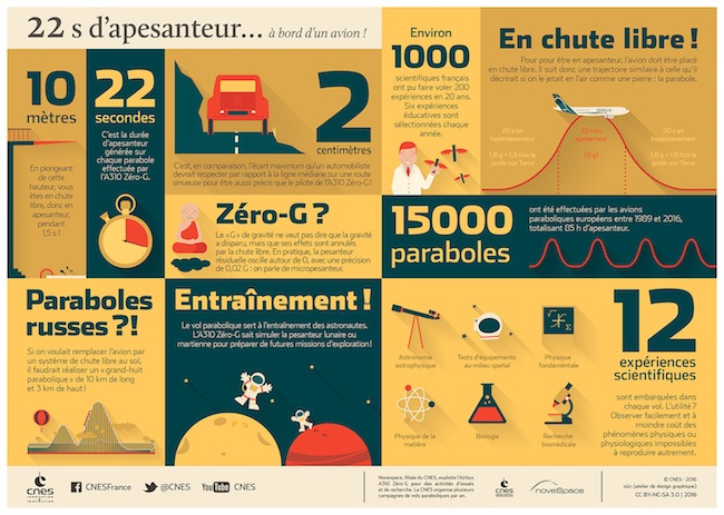 Infographie monochrome