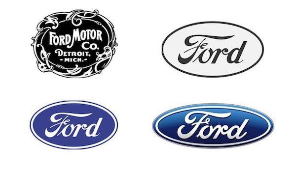 Logo minimaliste Ford