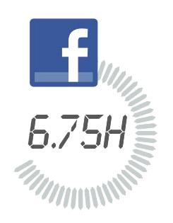 temps-passe-reseaux-sociaux-facebook