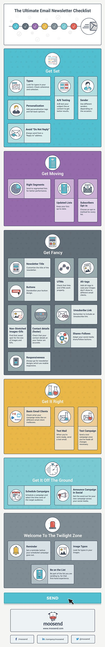 Infographie checklist newsletter