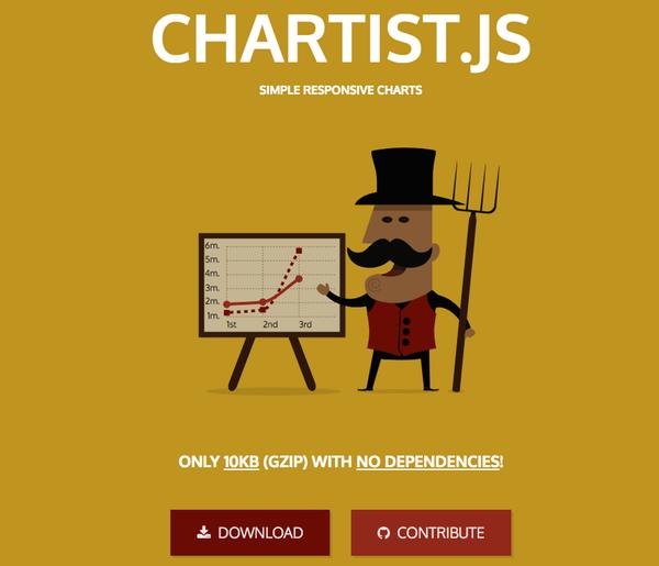 Librairie JavaScript créer graphiques