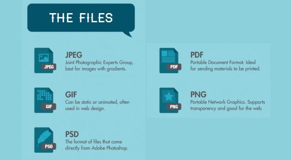 Lexique graphiste fichiers