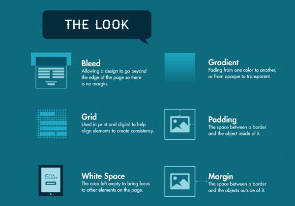 Lexique graphiste aspect visuel