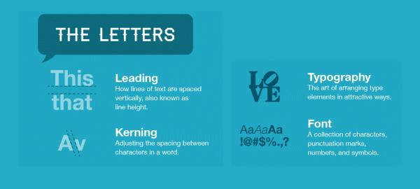 Lexique graphiste typographie