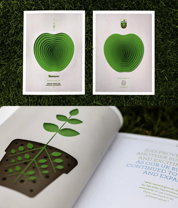 Rapport annuel Apple Green