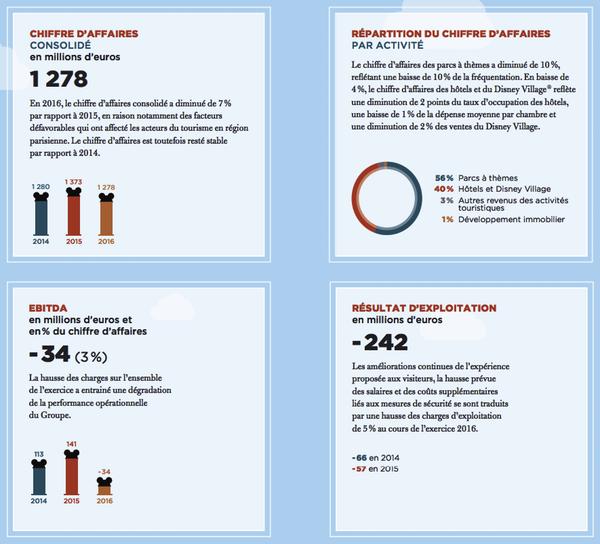 Charte graphique rapport annuel