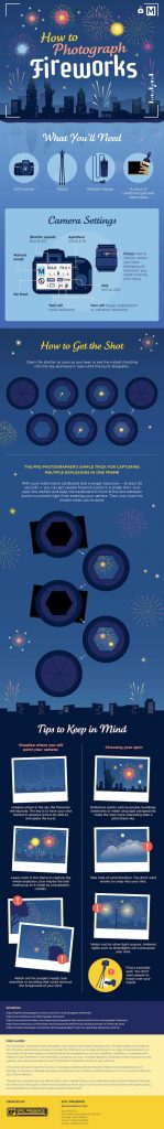 Photographier feu d'artifice infographie