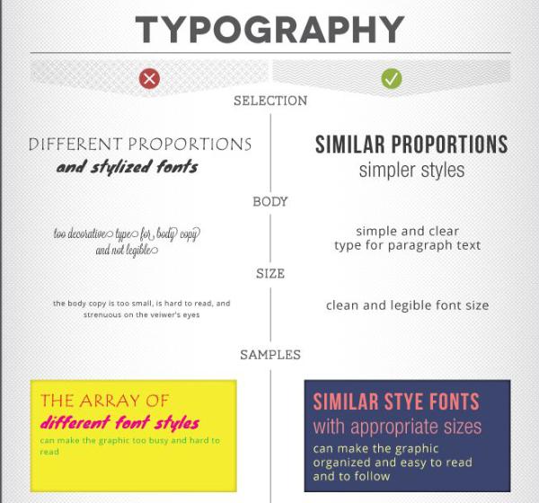 Typographie infographie