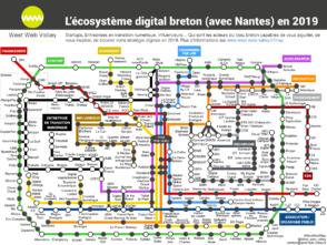 ecosysteme-digital-numerique-2019-bretagne-nantes-2