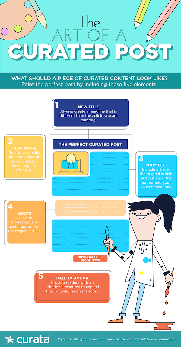 Infographie curation de contenu