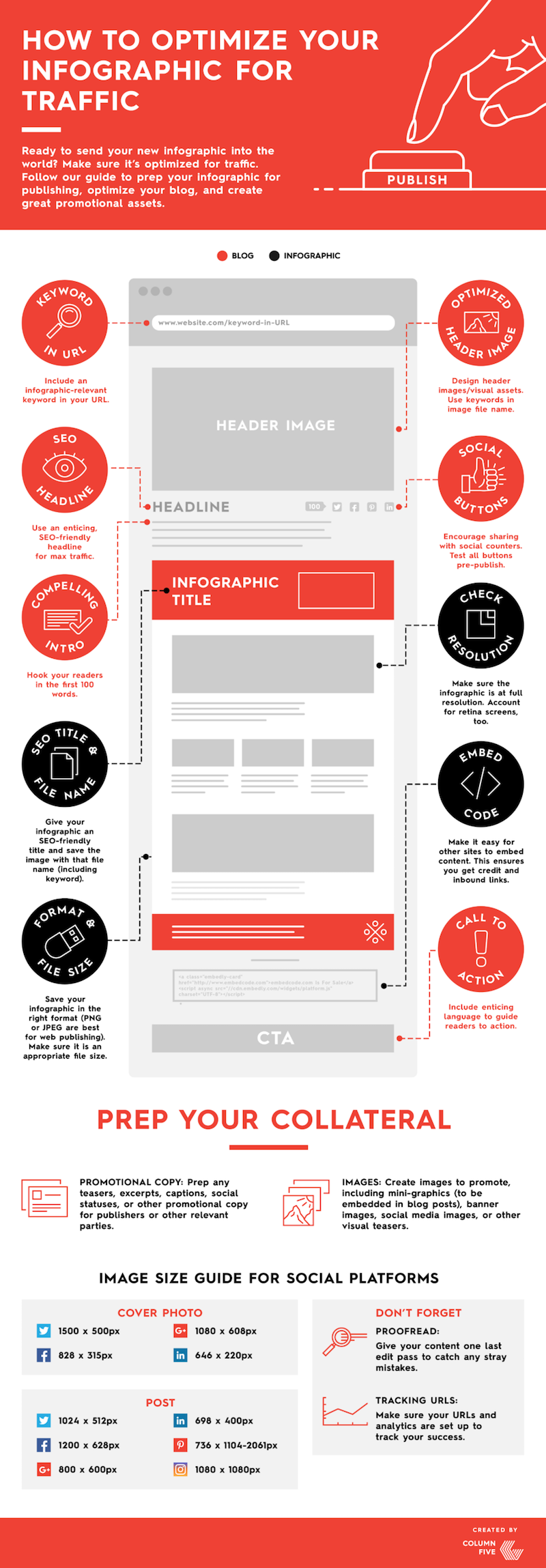 Optimiser infographie SEO
