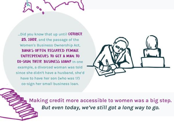 Crédits femmes entrepreneures