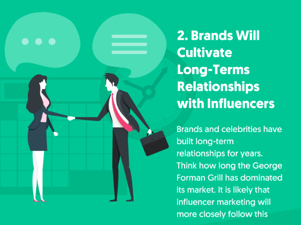 Collaboration long terme influenceur