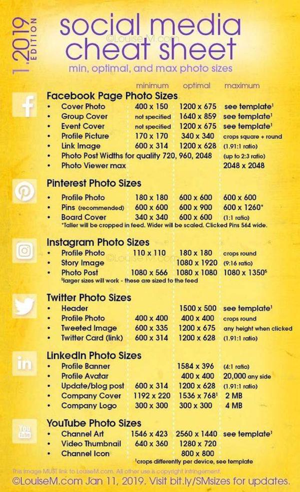 Infographie contenu visuel