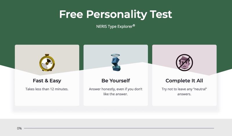Test de personnalité interactif