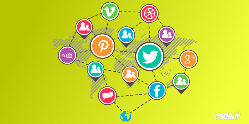 Outils trouver influenceurs