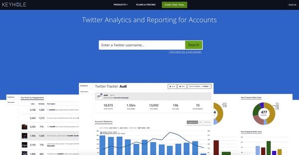 Keyhole Twitter analyses