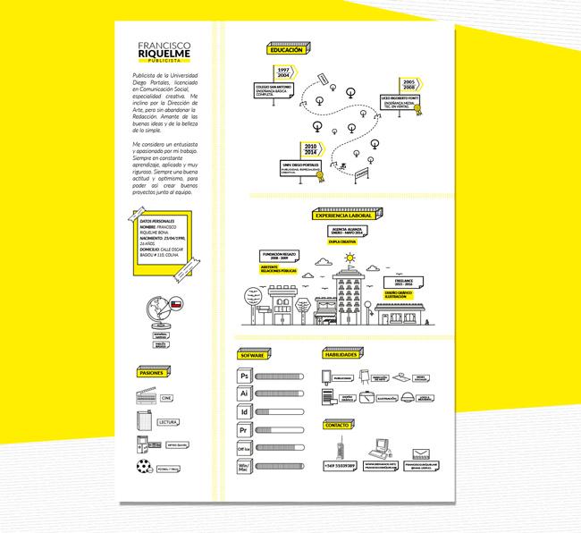 Cv créatif dessin jaune graphiste