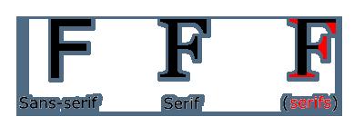 police sans serif ou avec serif