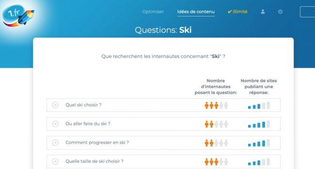 Idees de contenu sur le theme du ski
