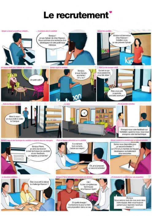 bande dessinée comment faire graphiste Freelance